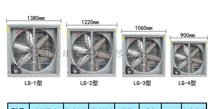 厂房负压风机降温设备,南宁负压风机批发
