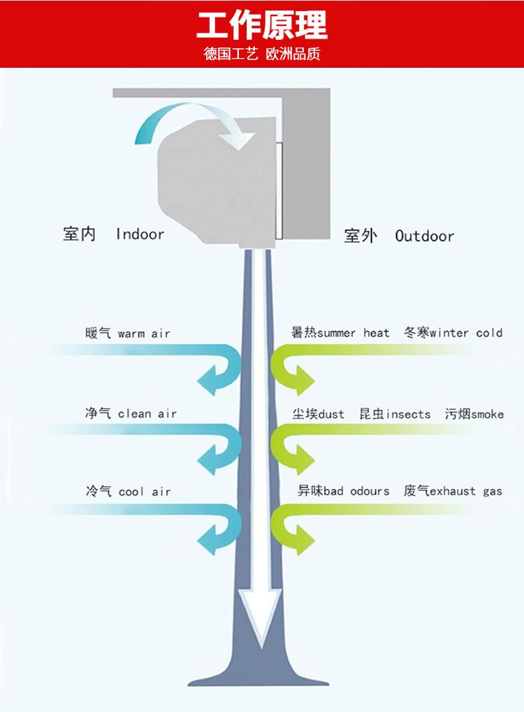 F-_小叶3_冷风机淘宝2017_风幕机淘宝_加高款_加高款详情页_08